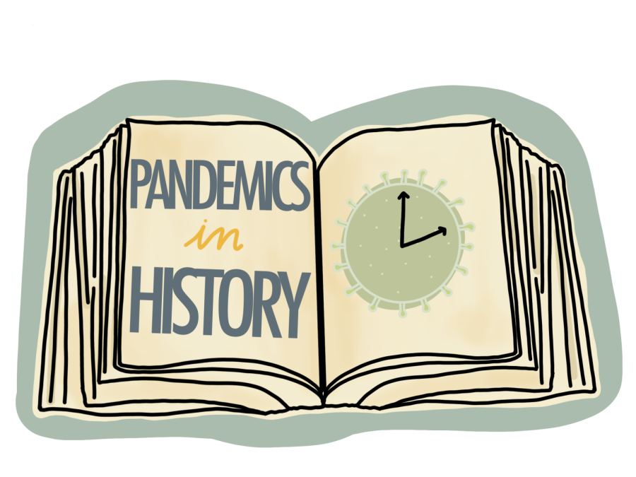 How Covid-19 Aligns with Pandemics of the Past
