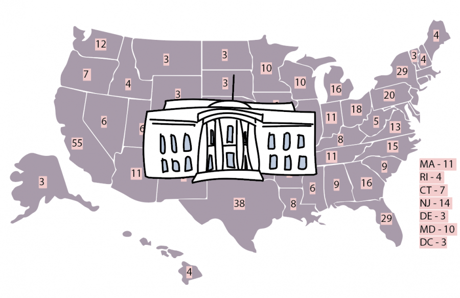 Staff Stance: With Liberty and Justice for Some: Is the American Electoral College Still Relevant and Fair?